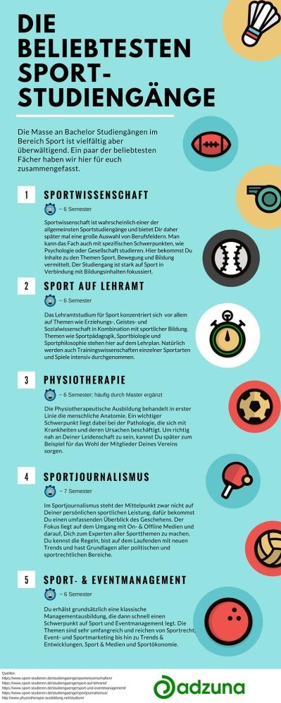 die beliebtesten sport- studiengänge
